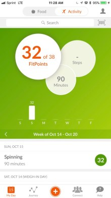 Tracking Fitness Points
