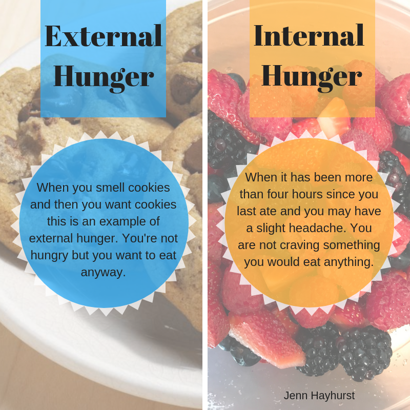 External Hunger / Internal Hunger